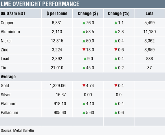 The Post Metals Morning View 09 04 Gold Silver And Pgm Prices Moving Sideways Eared First On Bullion Desk