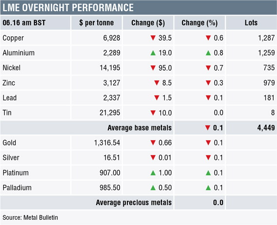 The Post Metals Morning View 27 04 Prices Continue To See Volatility Eared First On Bullion Desk